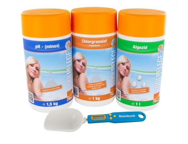 Anti Algenset 070280